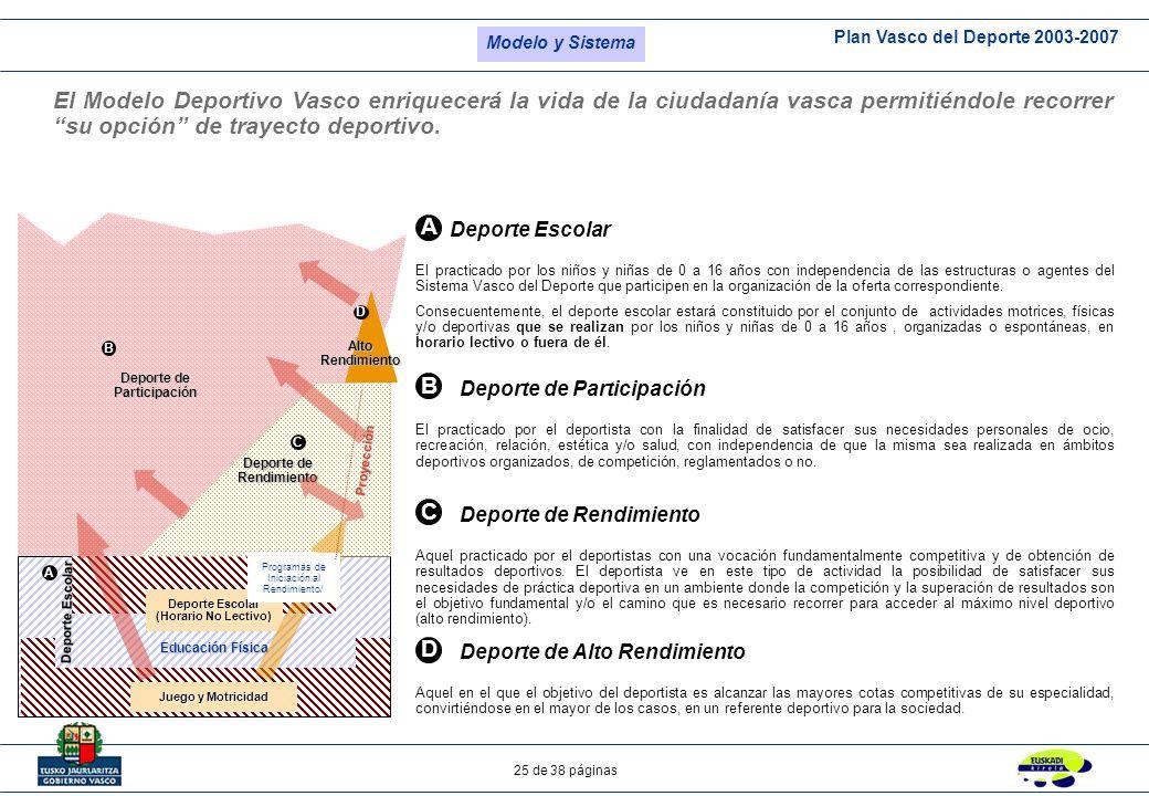 Modelo y Sistema El Modelo Deportivo Vasco enriquecerá la vida de la ciudadanía vasca permitiéndole recorrer su opción de trayecto deportivo.