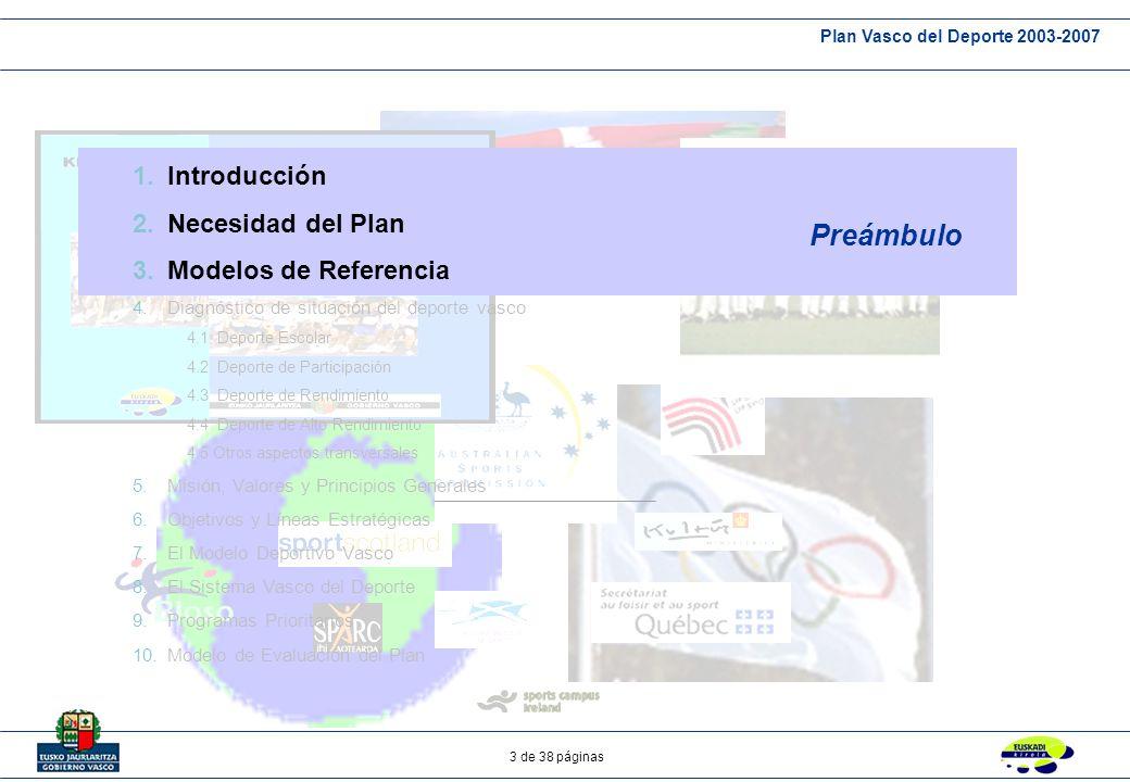 Preámbulo Introducción Necesidad del Plan Modelos de Referencia