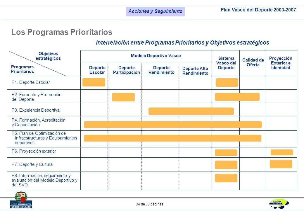 Los Programas Prioritarios