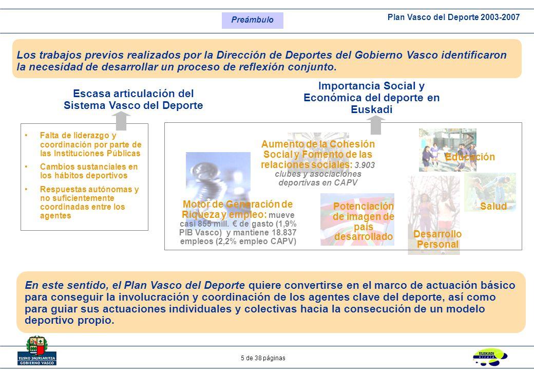 Importancia Social y Económica del deporte en Euskadi
