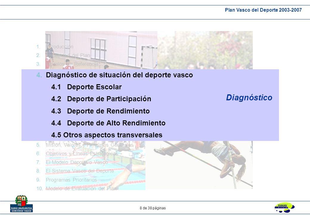 Diagnóstico Diagnóstico de situación del deporte vasco
