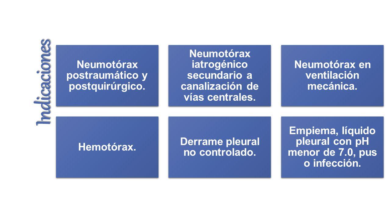 Neumotórax postraumático y postquirúrgico.
