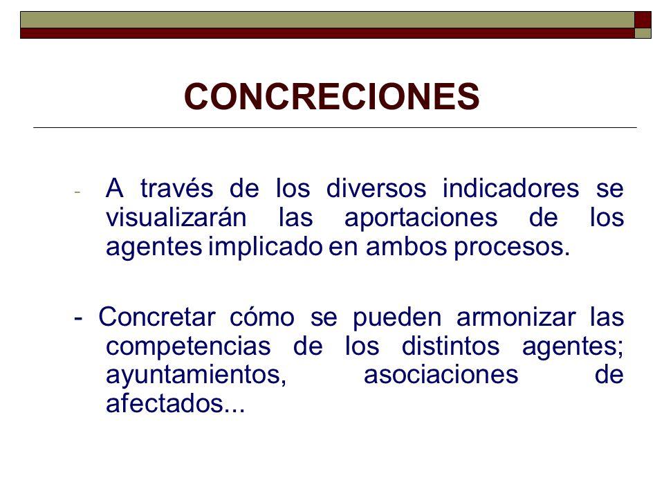 CONCRECIONES A través de los diversos indicadores se visualizarán las aportaciones de los agentes implicado en ambos procesos.