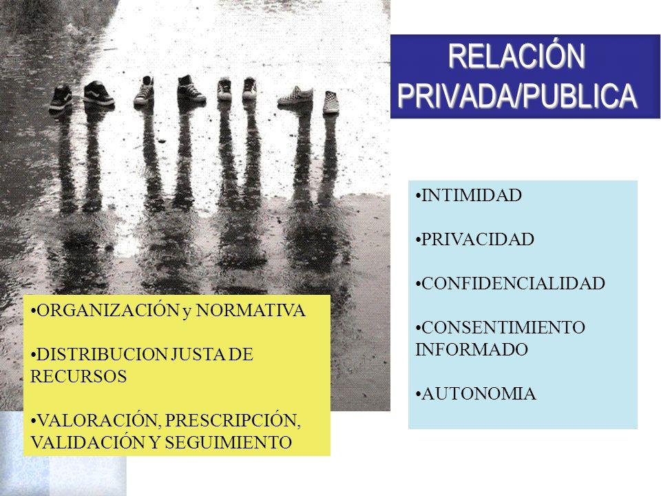 RELACIÓN PRIVADA/PUBLICA