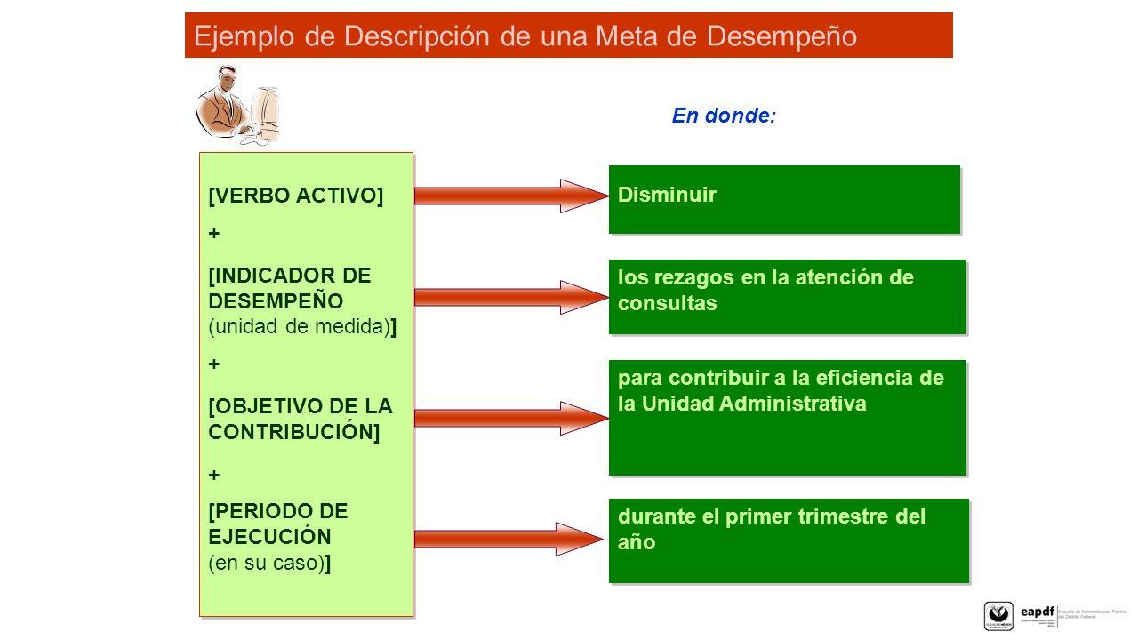 Magnífico Reanudar Activo Elaboración - Ejemplo De Colección De ...
