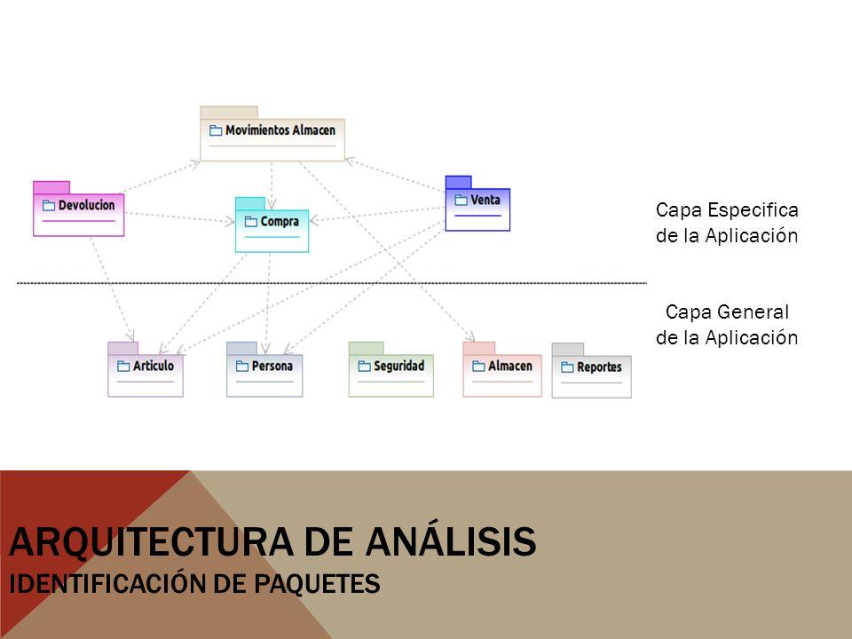 Arquitectura de Análisis Identificación de PAQUETES