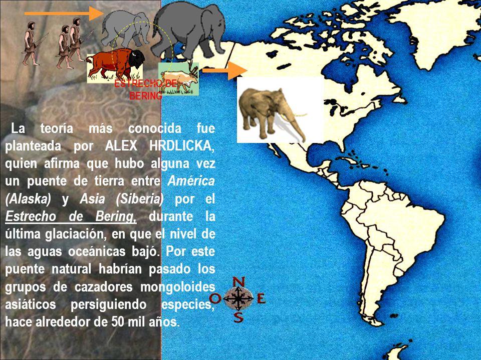 Teor as del poblamiento americano ppt descargar for Zapatero estrecho y bajo