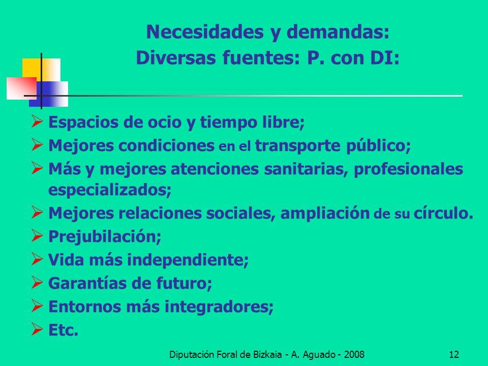 Necesidades y demandas: Diversas fuentes: P. con DI: