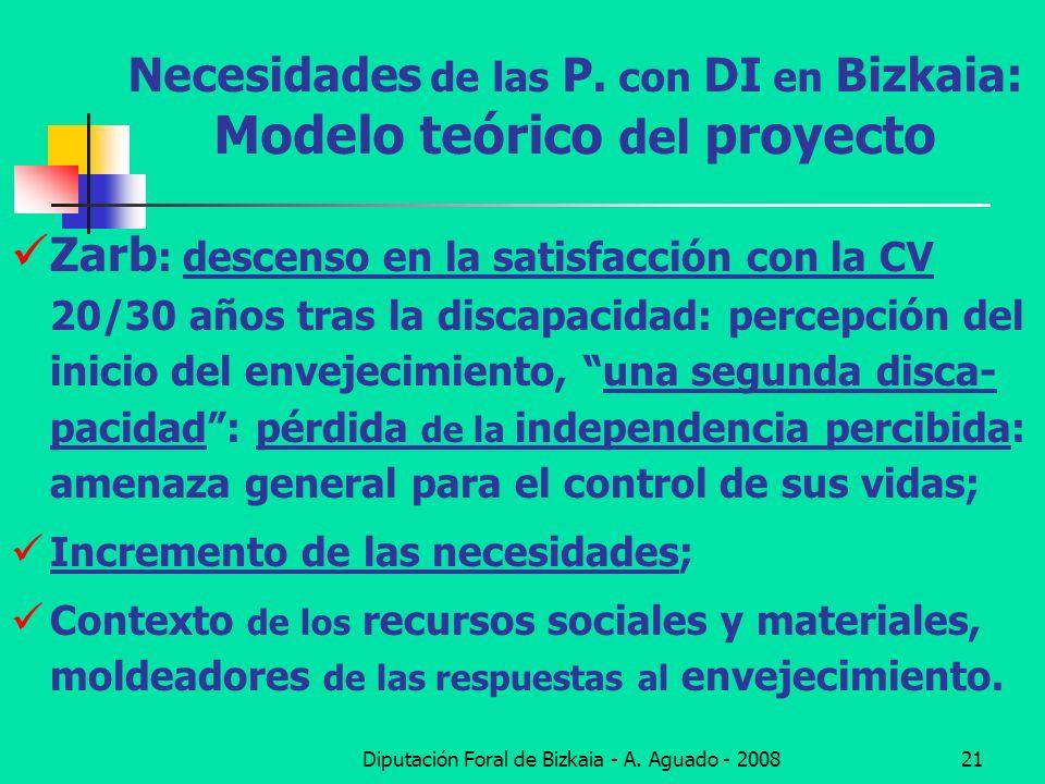 Necesidades de las P. con DI en Bizkaia: Modelo teórico del proyecto