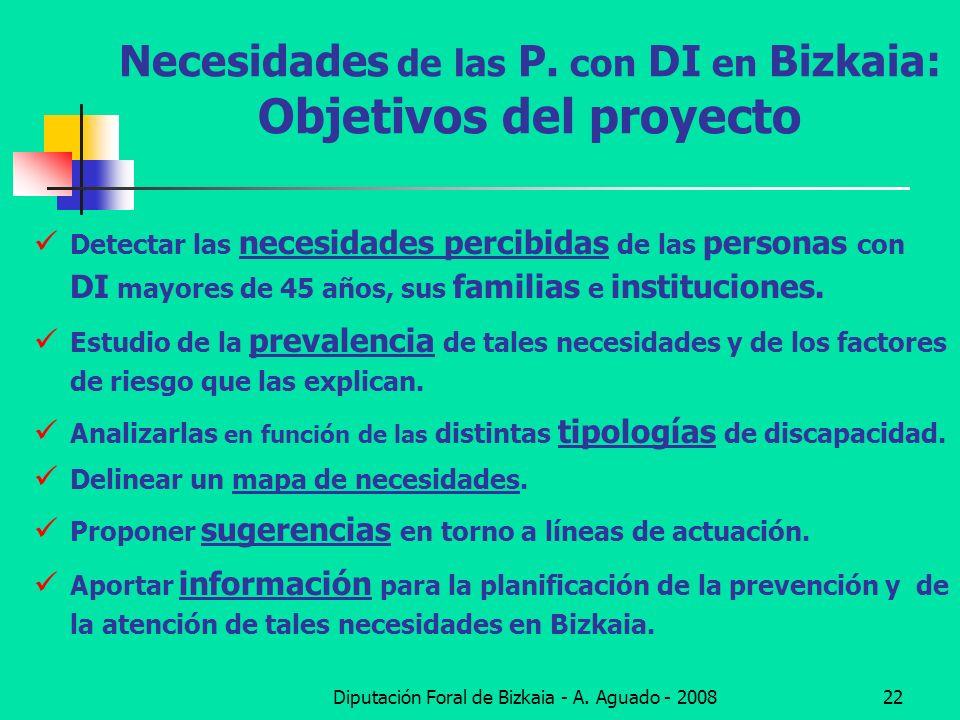 Necesidades de las P. con DI en Bizkaia: Objetivos del proyecto