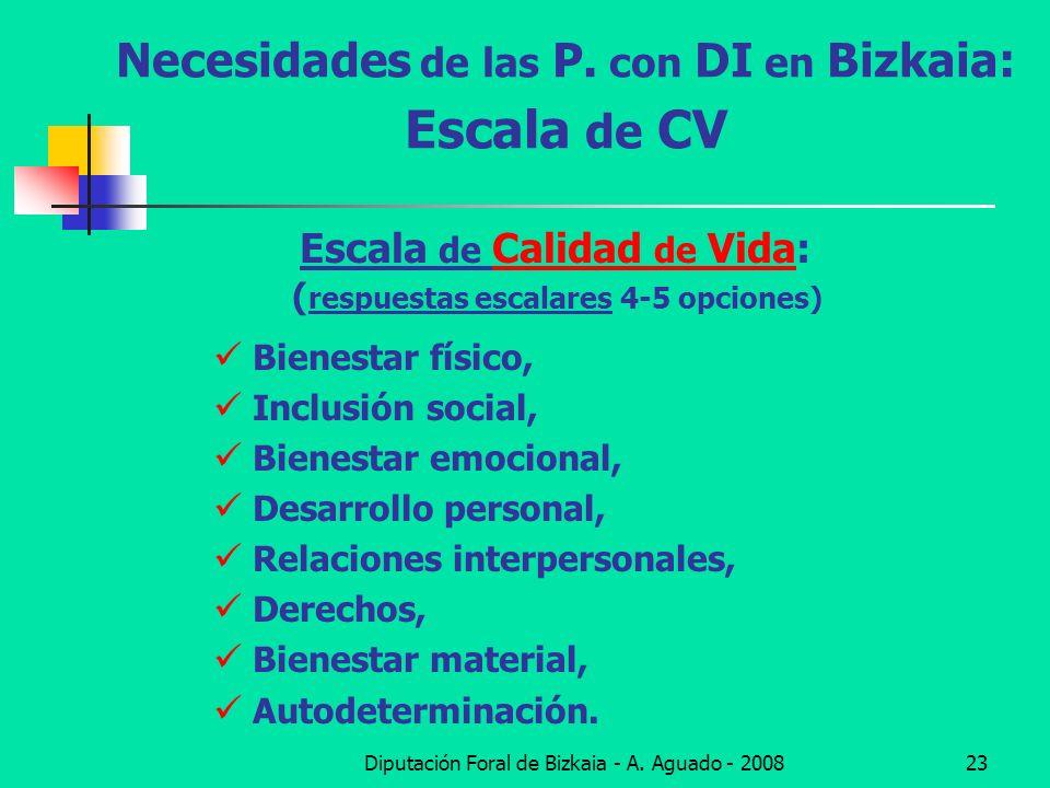 Necesidades de las P. con DI en Bizkaia: Escala de CV