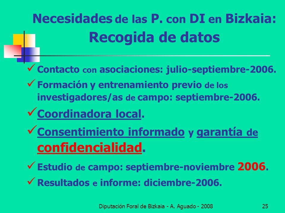 Necesidades de las P. con DI en Bizkaia: Recogida de datos