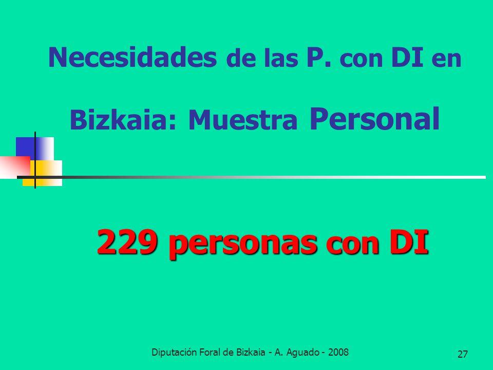 Necesidades de las P. con DI en Bizkaia: Muestra Personal