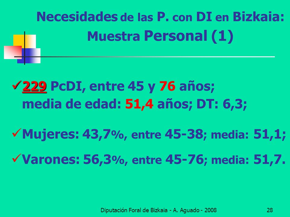 Necesidades de las P. con DI en Bizkaia: Muestra Personal (1)