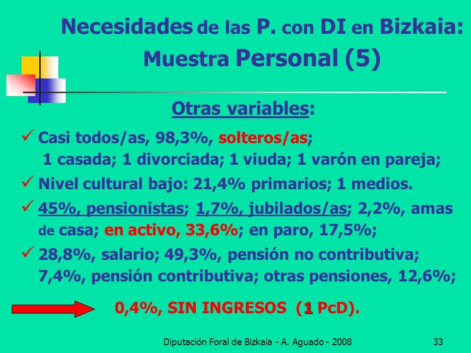 Necesidades de las P. con DI en Bizkaia: Muestra Personal (5)