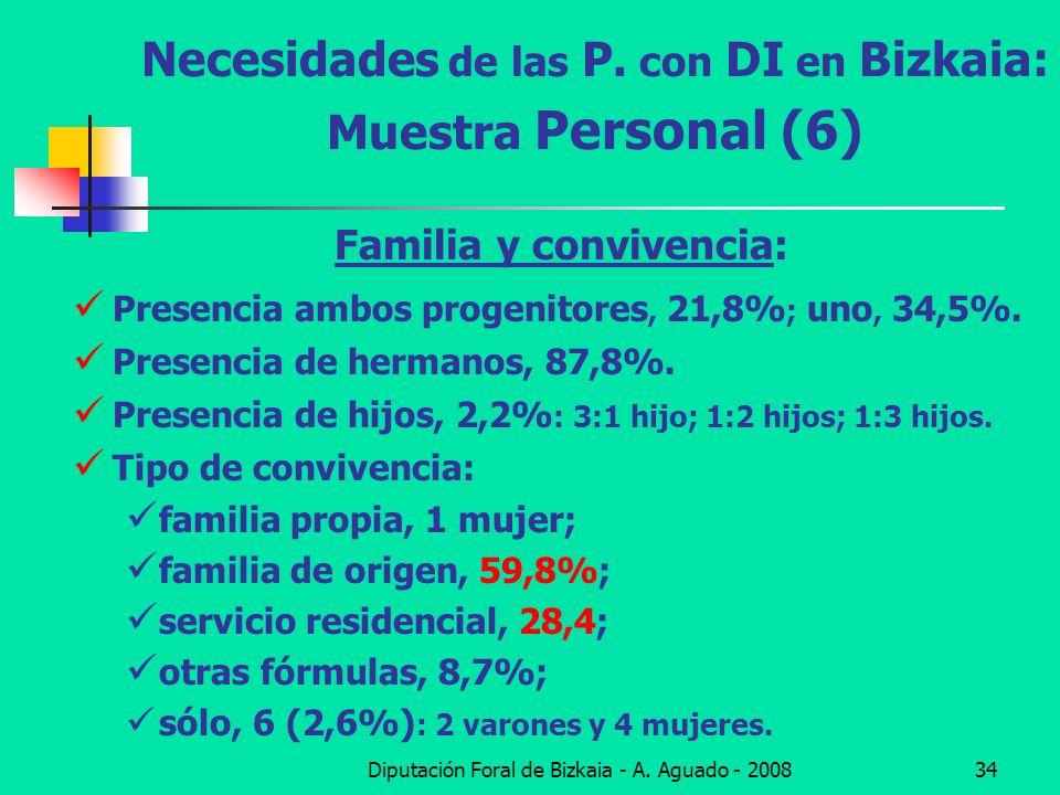 Necesidades de las P. con DI en Bizkaia: Muestra Personal (6)