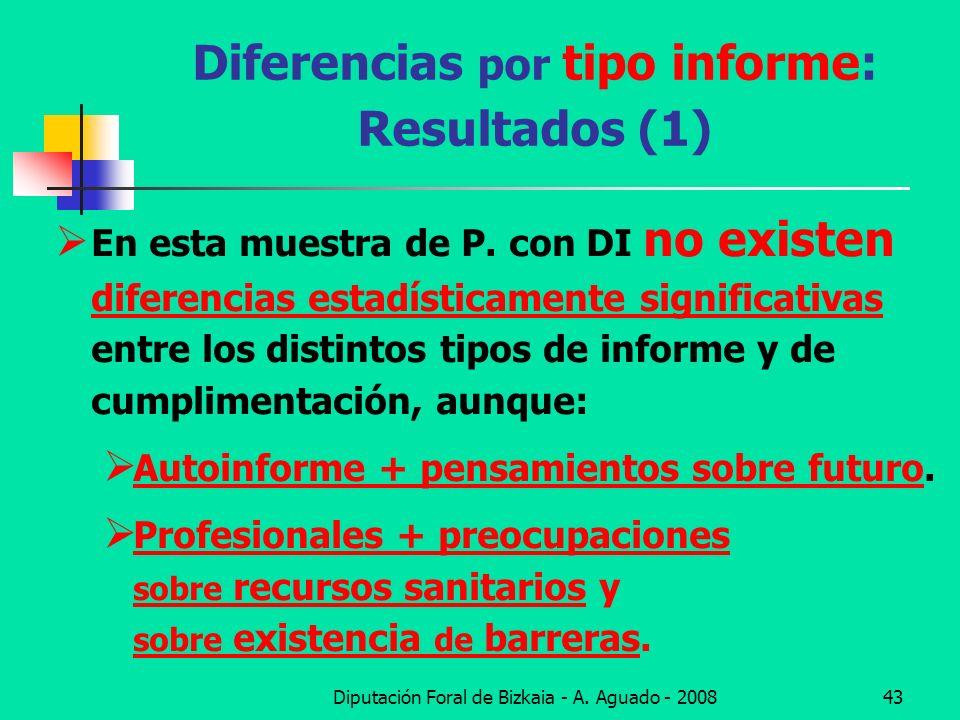 Diferencias por tipo informe: Resultados (1)