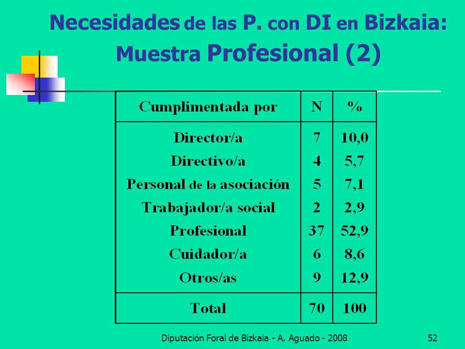 Necesidades de las P. con DI en Bizkaia: Muestra Profesional (2)