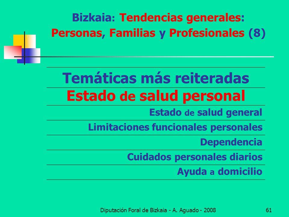 Bizkaia: Tendencias generales: Personas, Familias y Profesionales (8)