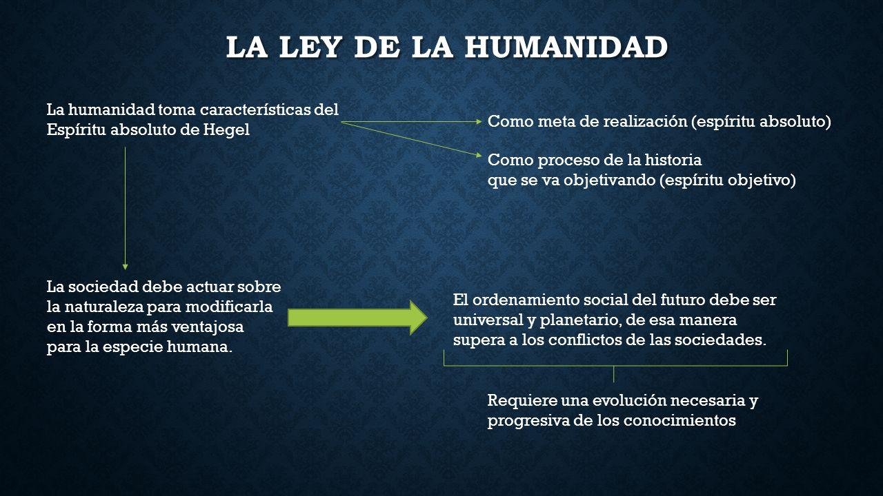la ley de la humanidad La humanidad toma características del