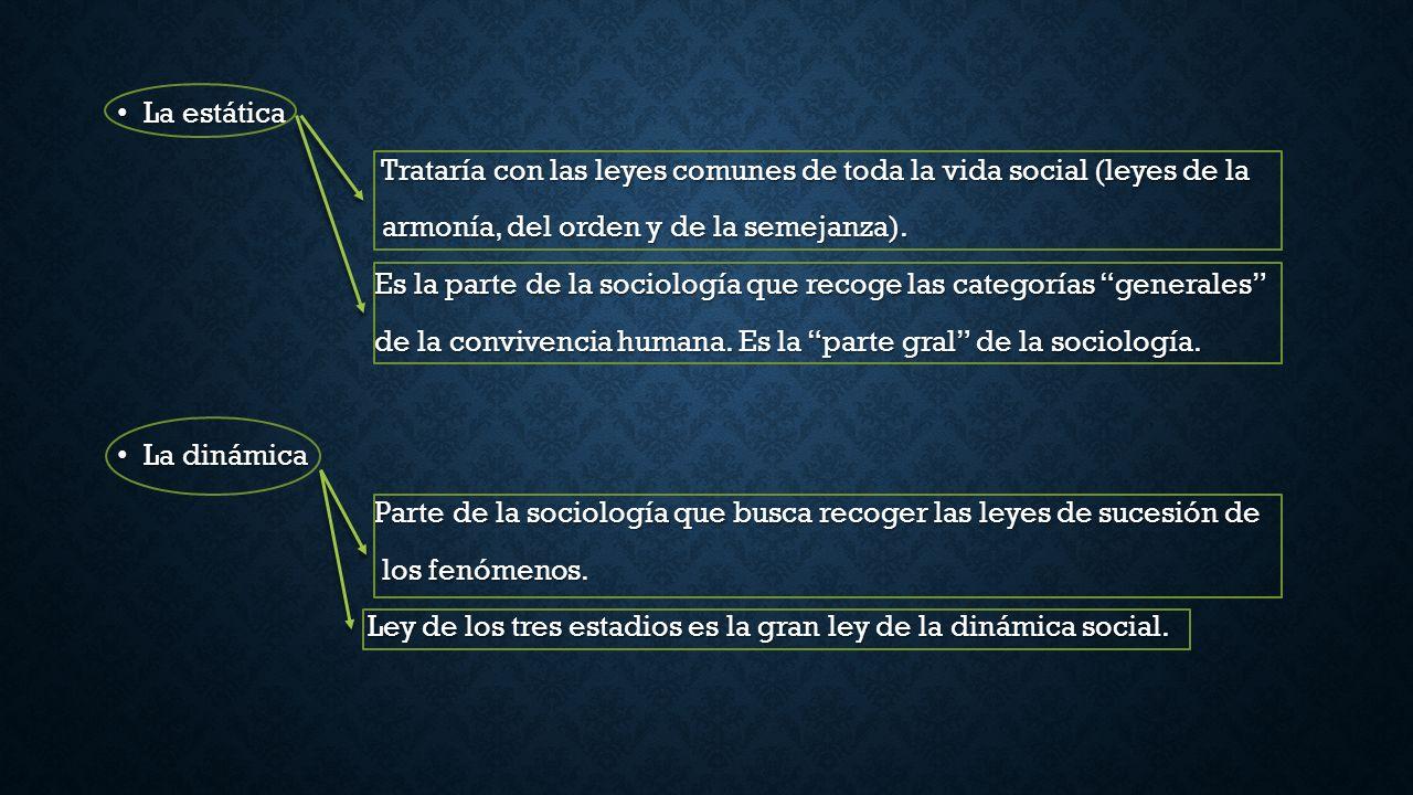 La estática Trataría con las leyes comunes de toda la vida social (leyes de la. armonía, del orden y de la semejanza).