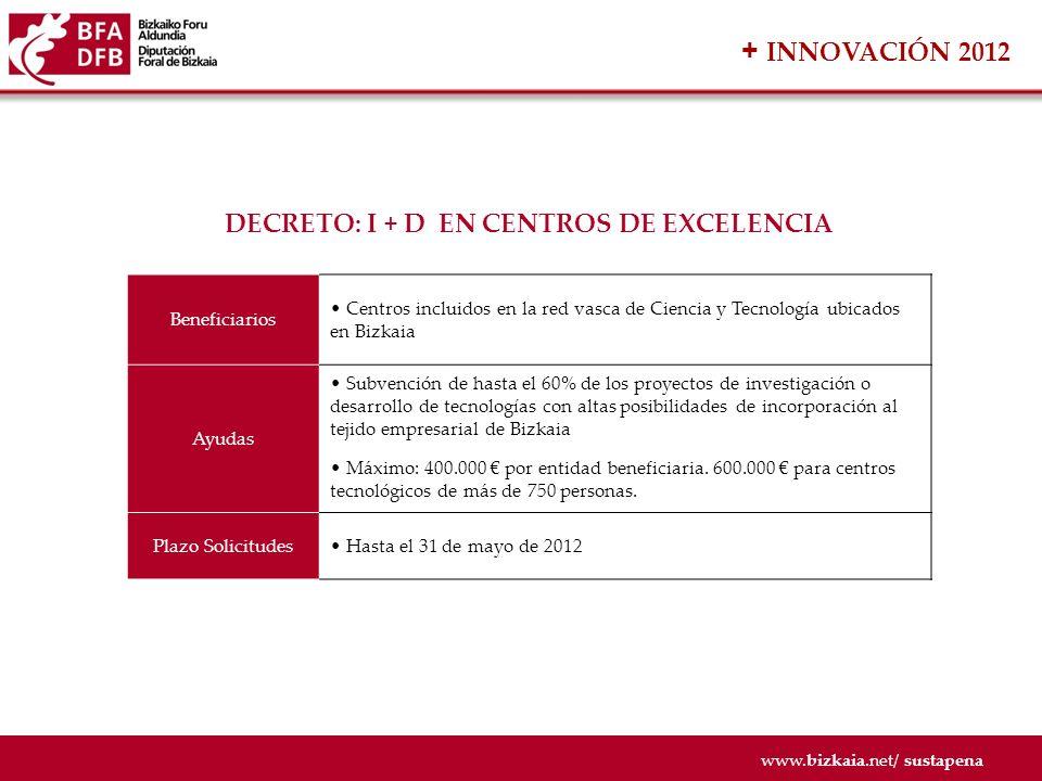 DECRETO: I + D EN CENTROS DE EXCELENCIA