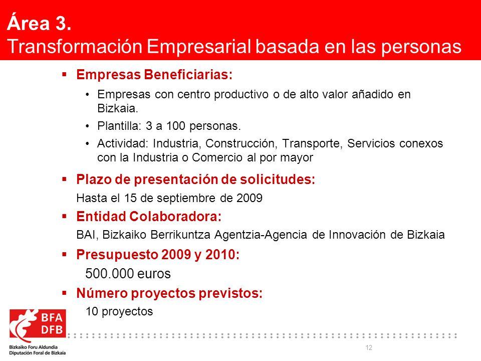 Área 3. Transformación Empresarial basada en las personas