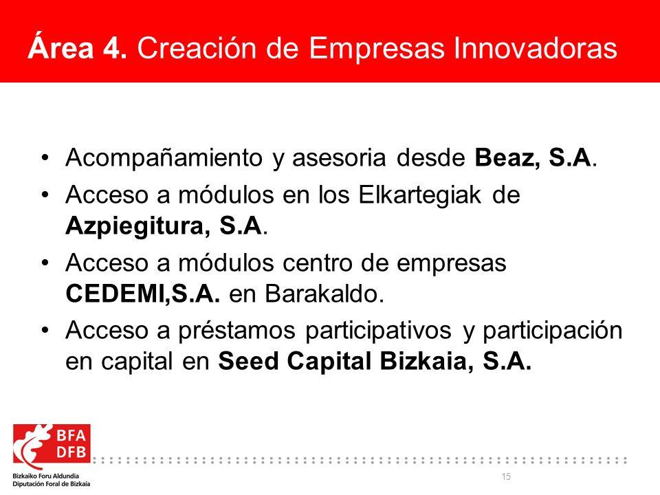 Área 4. Creación de Empresas Innovadoras
