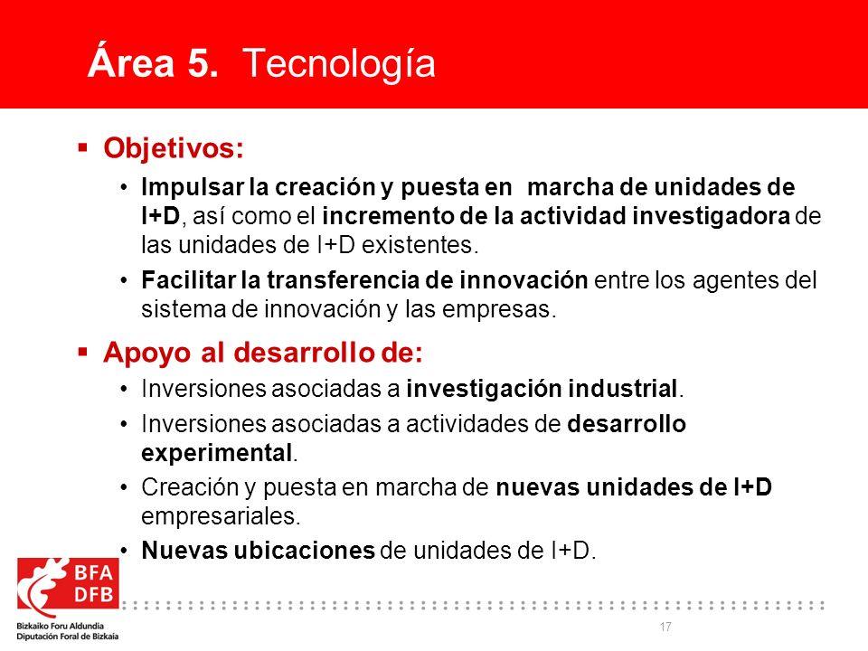 Área 5. Tecnología Objetivos: Apoyo al desarrollo de: