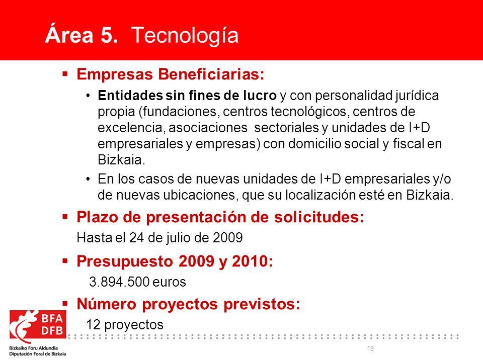 Área 5. Tecnología Empresas Beneficiarias: