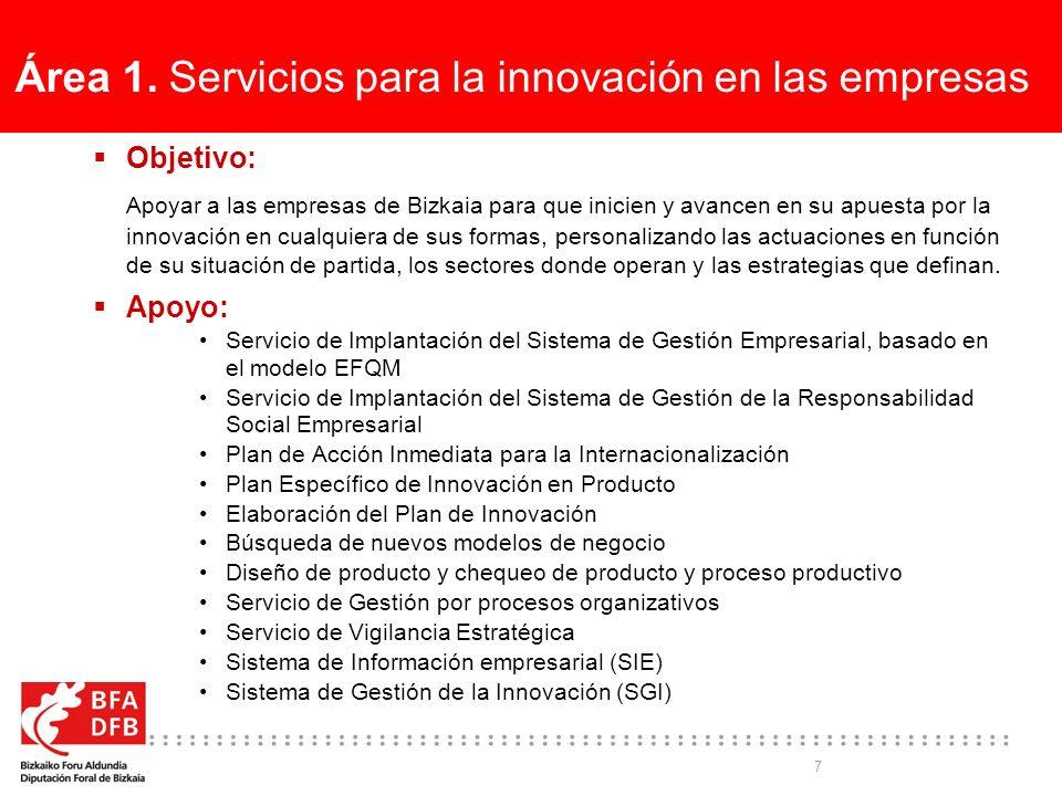 Área 1. Servicios para la innovación en las empresas