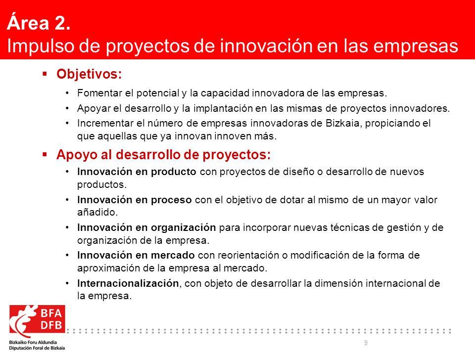 Área 2. Impulso de proyectos de innovación en las empresas