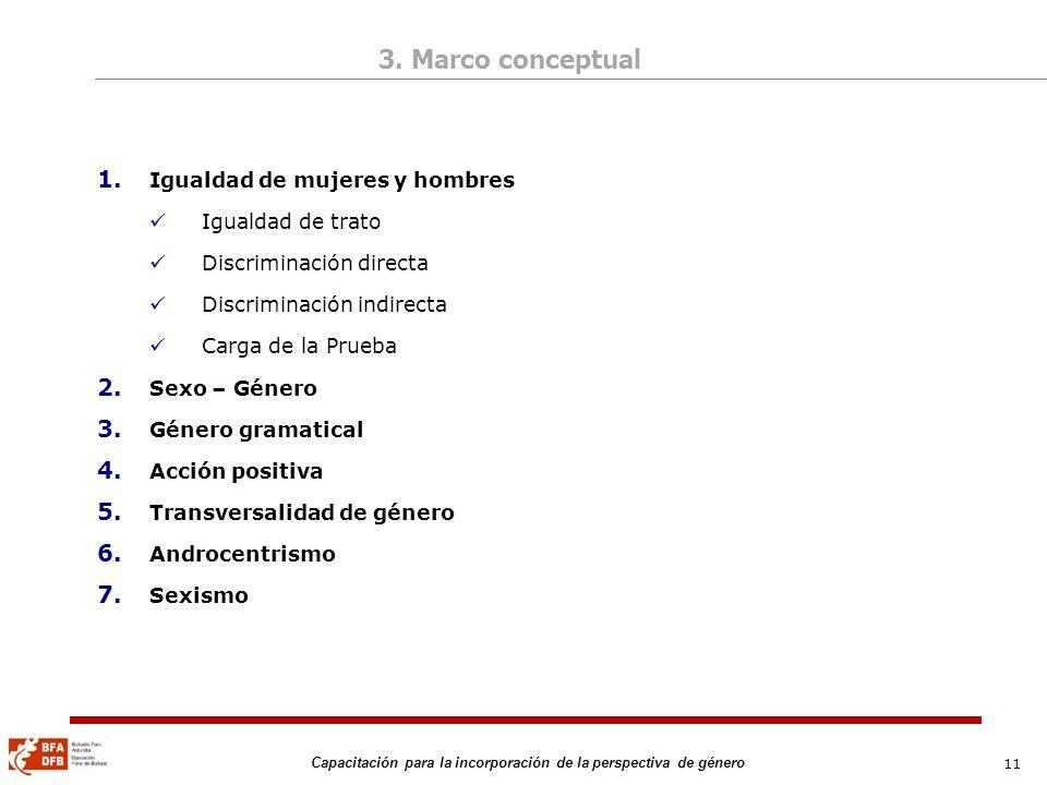 3. Marco conceptual Igualdad de mujeres y hombres Igualdad de trato