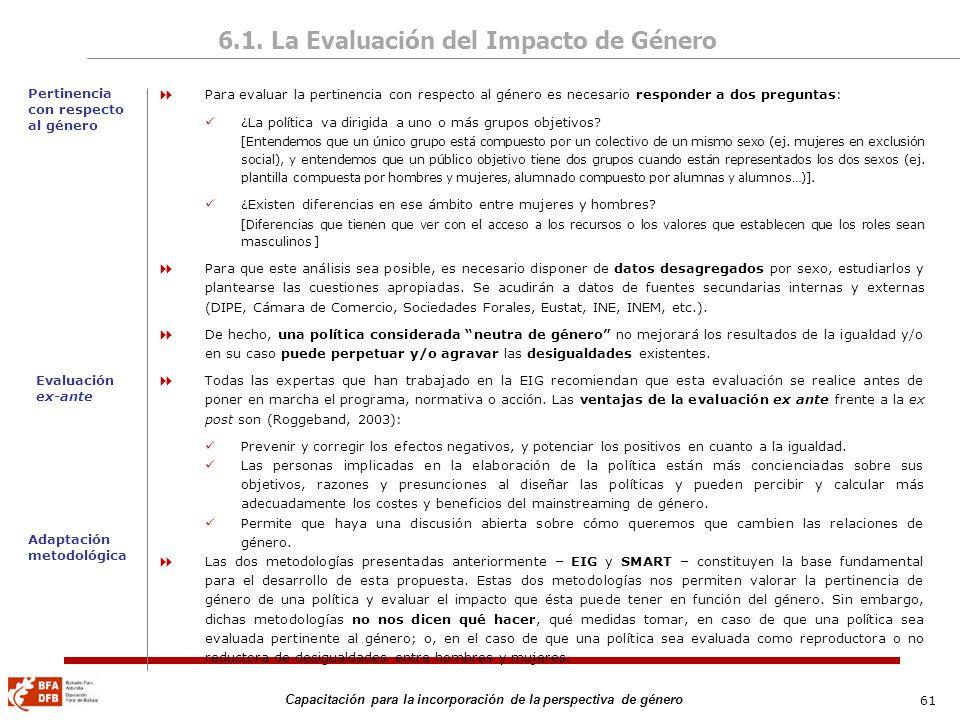 6.1. La Evaluación del Impacto de Género