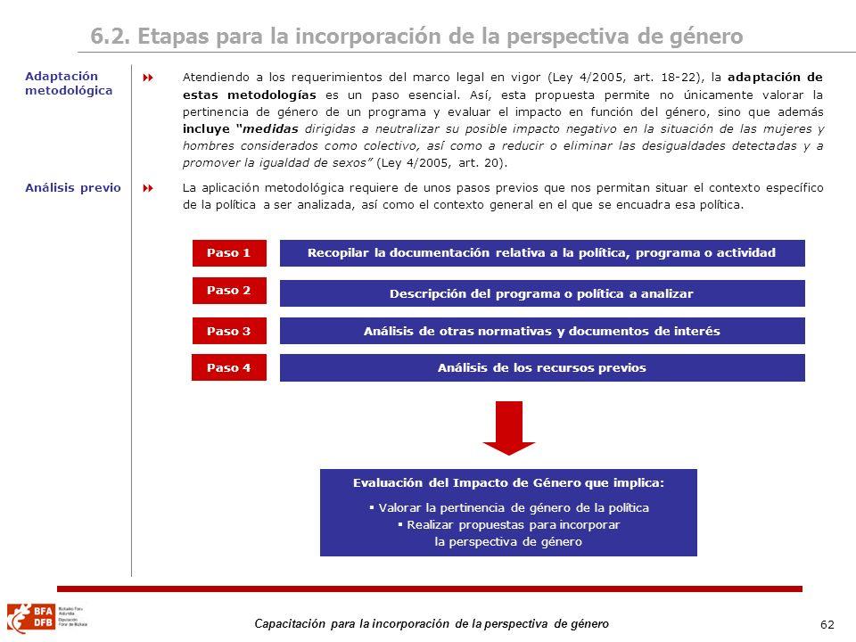 6.2. Etapas para la incorporación de la perspectiva de género
