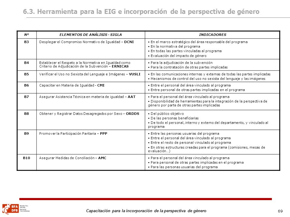 ELEMENTOS DE ANÁLISIS - SIGLA