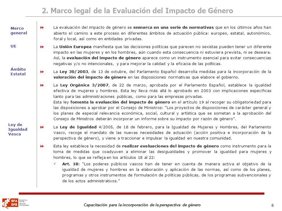 2. Marco legal de la Evaluación del Impacto de Género