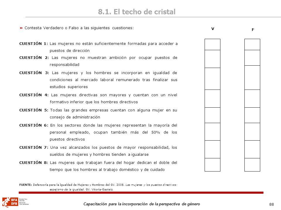 8.1. El techo de cristal Contesta Verdadero o Falso a las siguientes cuestiones: V. F.