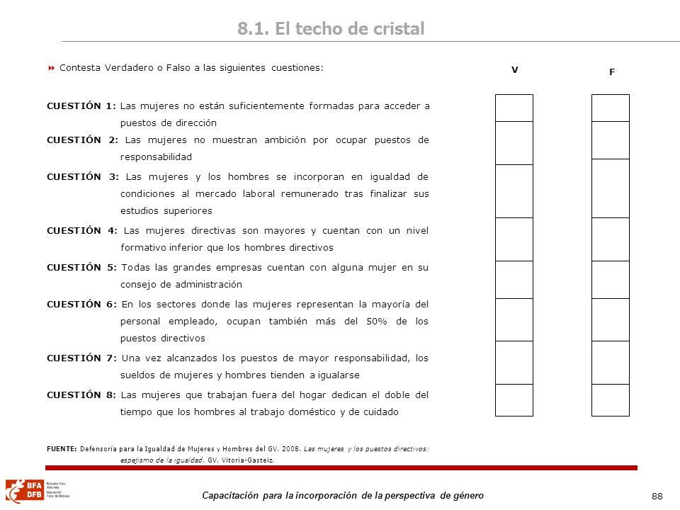 8.1. El techo de cristalContesta Verdadero o Falso a las siguientes cuestiones: V. F.