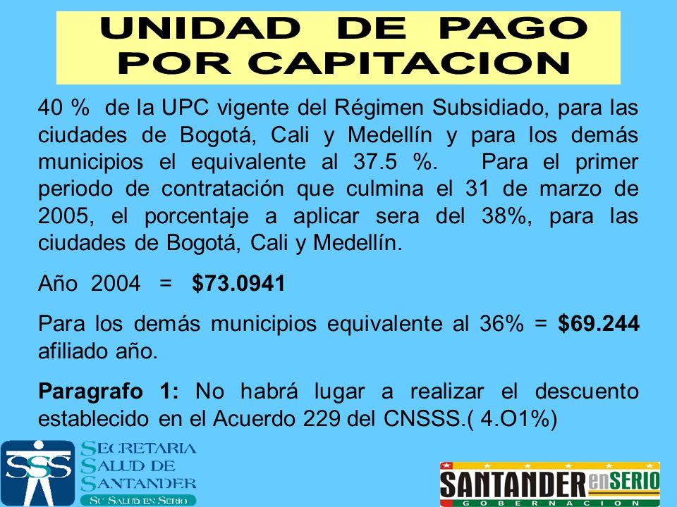 Para los demás municipios equivalente al 36% = $69.244 afiliado año.