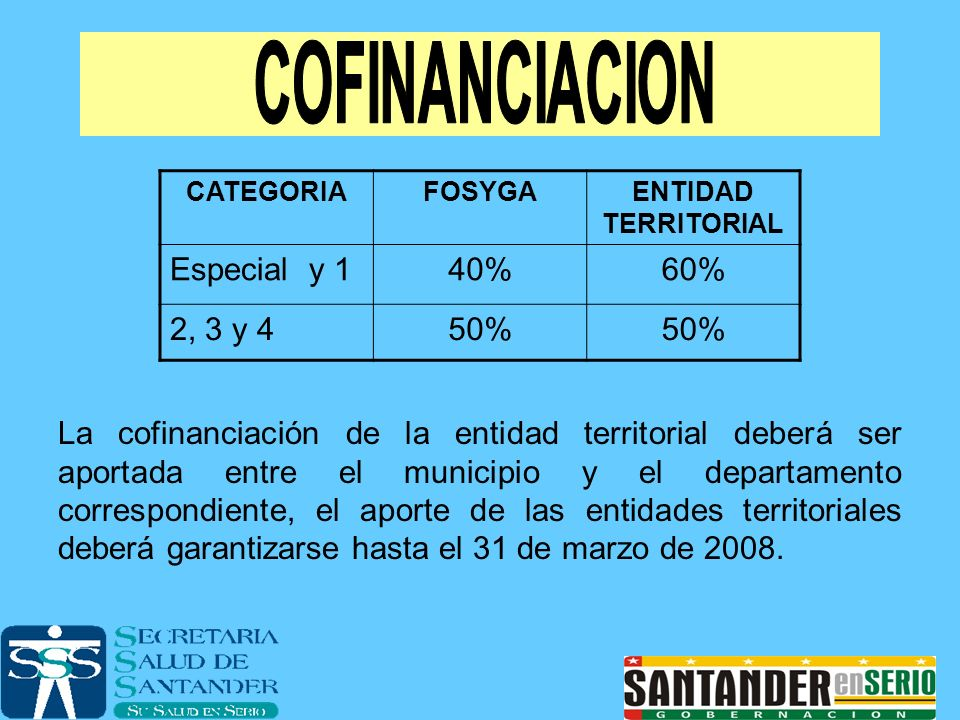 COFINANCIACION Especial y 1 40% 60% 2, 3 y 4 50%