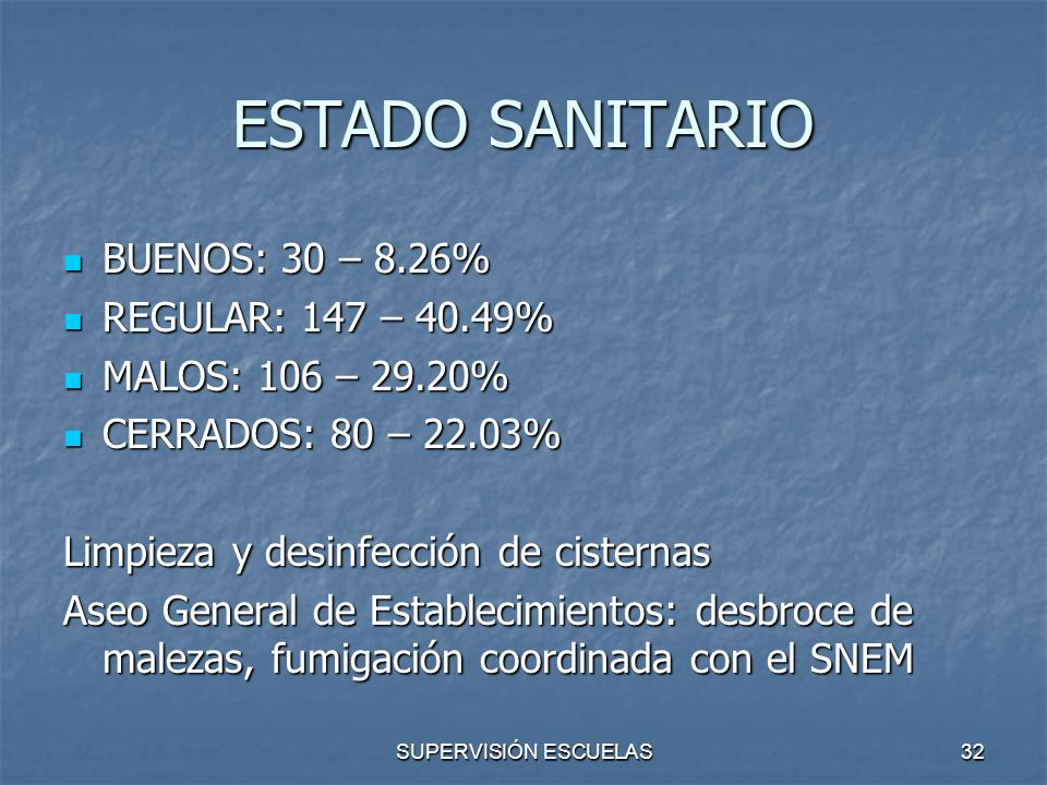 ESTADO SANITARIO BUENOS: 30 – 8.26% REGULAR: 147 – 40.49%