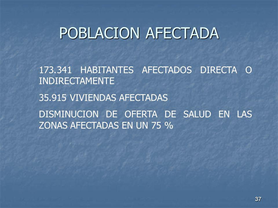 POBLACION AFECTADA173.341 HABITANTES AFECTADOS DIRECTA O INDIRECTAMENTE. 35.915 VIVIENDAS AFECTADAS.