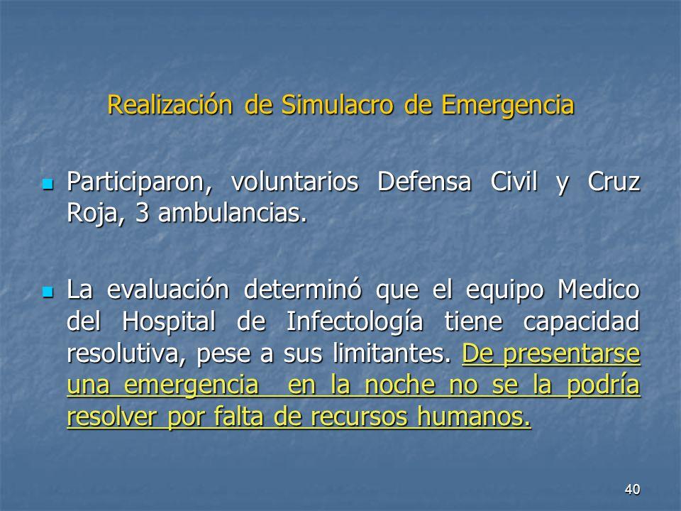 Realización de Simulacro de Emergencia
