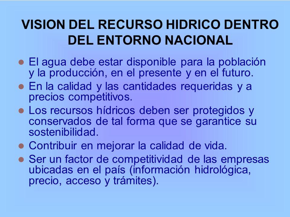VISION DEL RECURSO HIDRICO DENTRO DEL ENTORNO NACIONAL