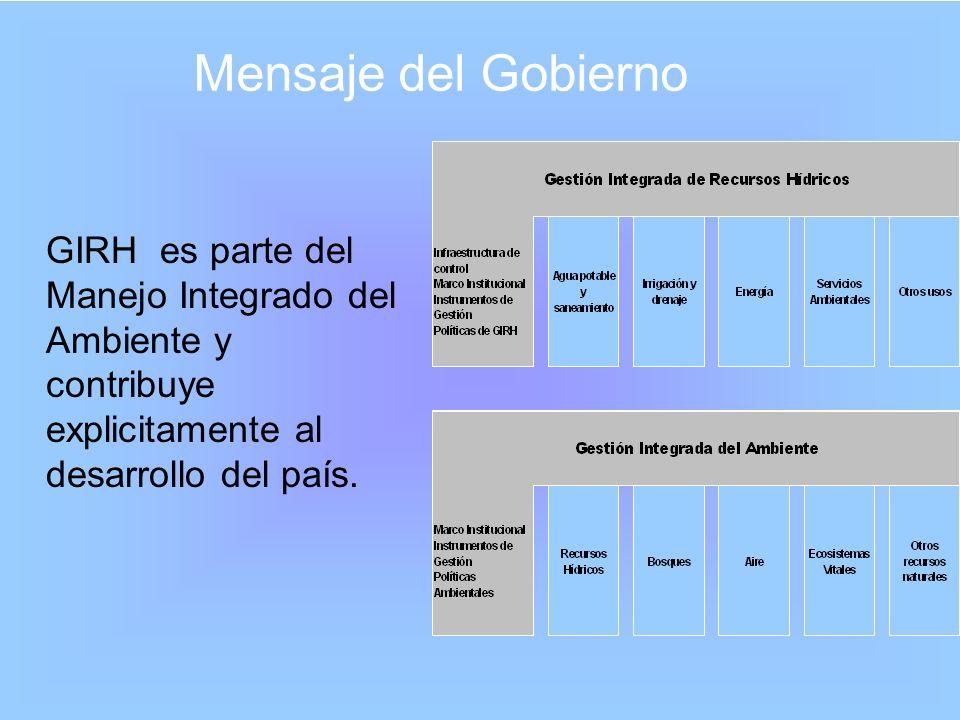 Mensaje del Gobierno GIRH es parte del Manejo Integrado del Ambiente y contribuye explicitamente al desarrollo del país.