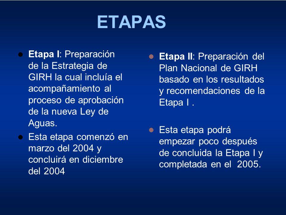 ETAPASEtapa I: Preparación de la Estrategia de GIRH la cual incluía el acompañamiento al proceso de aprobación de la nueva Ley de Aguas.