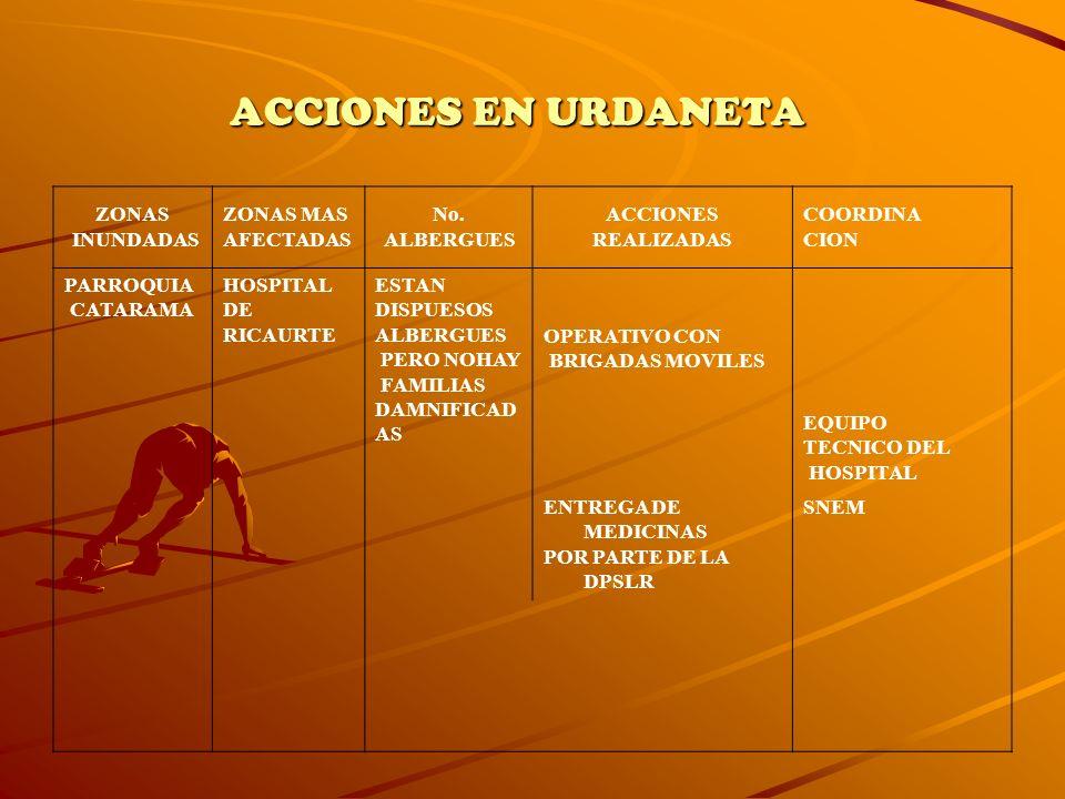 ACCIONES EN URDANETA ZONAS INUNDADAS ZONAS MAS AFECTADAS No. ALBERGUES