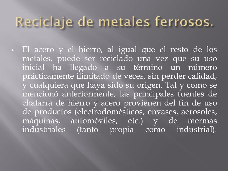 Metales ferrosos ppt descargar reciclaje de metales ferrosos urtaz Image collections