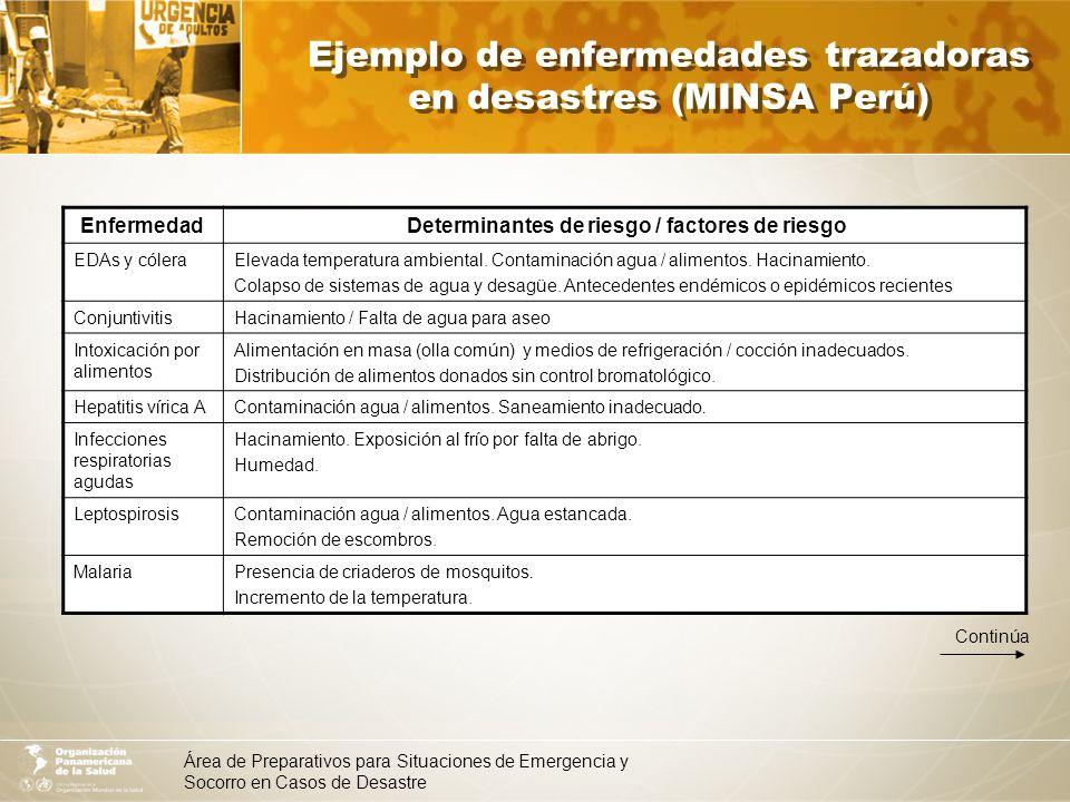 Ejemplo de enfermedades trazadoras en desastres (MINSA Perú)